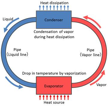 fujitsu_thin_heat_pipe
