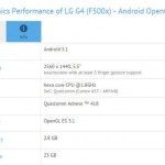 LG G4 GFXBench