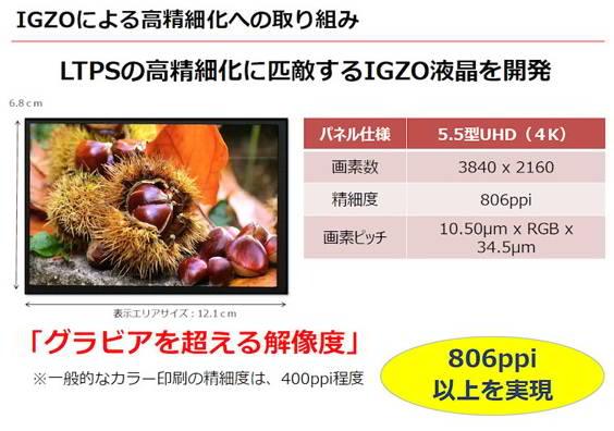 Primul display 4K a fost anuntat de Sharp