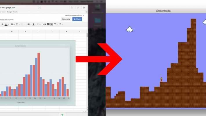 Aplicatia care iti transforma ecranul calculatorului intr-un nivel Mario