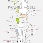 Samsung tocmai a patentat un costum robotic de lupta