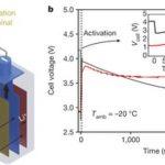 A fost dezvoltata bateria litiu-ion care se incalzeste singura