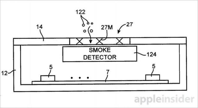 Apple vrea sa-ti transforme iPhone-ul intr-un detector de fum
