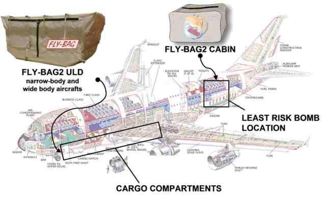 Un nou material revolutionar ar putea face avioanele sa fie rezistente la bombe