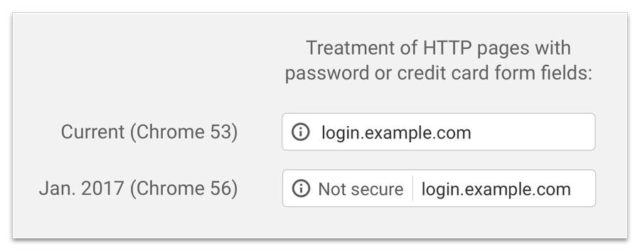 google-va-incepe-in-2017-sa-evalueze-site-urile-http-ca-fiind-nesigure