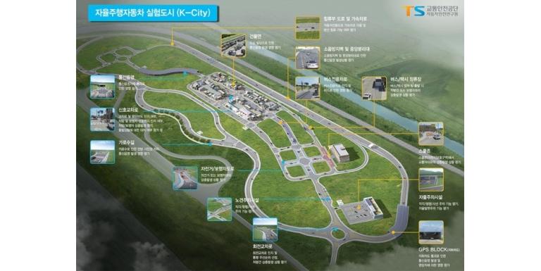 Masinile fara sofer primesc propriul oras in Coreea de Sud