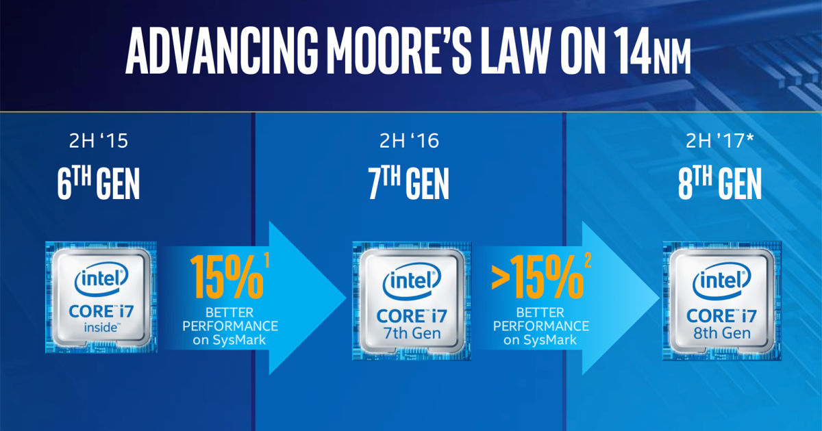 Intel procesoarele de a opta generatie vor fi cu 30% mai rapide decat cele de a saptea generatie