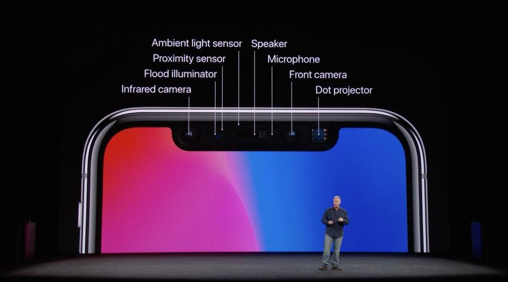 Camera TrueDepth a lui iPhone X poate fi folosita pentru animatie 3D