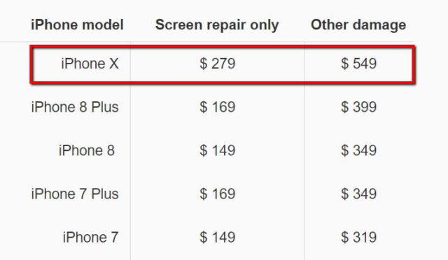Reparatia lui iPhone X ar putea costa 549 de dolari