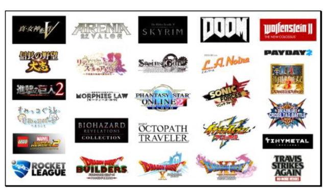 Cati dezvoltatori software produc jocuri pentru consola Nintendo Switch