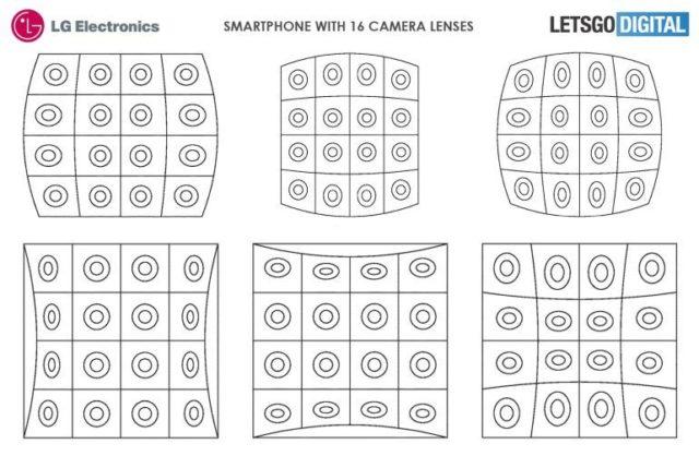 La ce ar fi util smartphone-ul LG cu 16 camere in spate