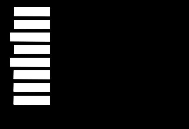 Ce pret are primul card SD de 1TB din lume de la Lexar