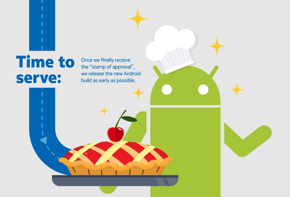 Cum lanseaza HMD Global update-uri Android pentru smartphone-urile Nokia
