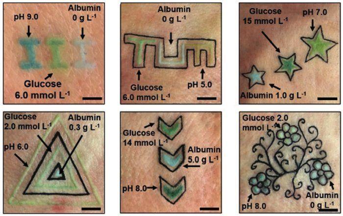 Cum arata aceste tatuaje nivelul glicemiei unui diabetic