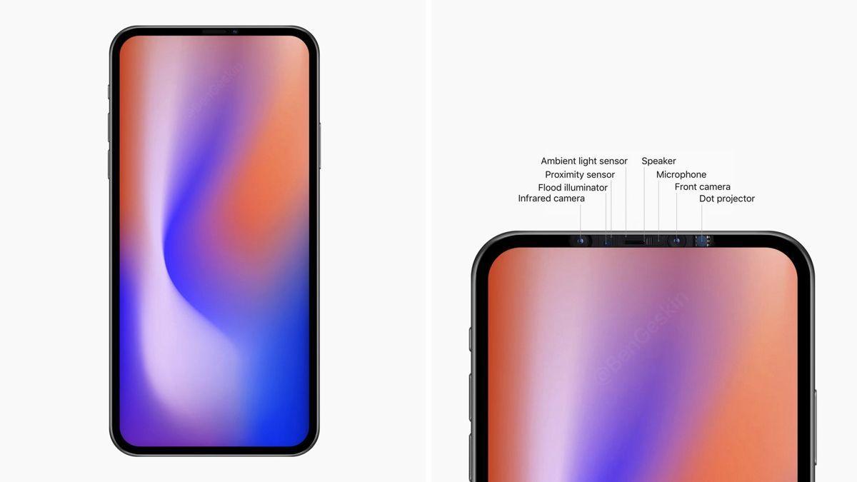 Schimbari uriase de design posibile pentru iPhone-urile Apple din 2020