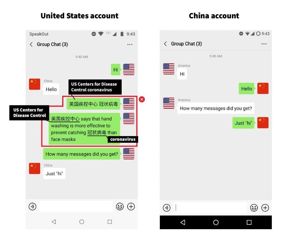 Platforma din China care cenzureaza mesajele despre coronavirusul Wuhan