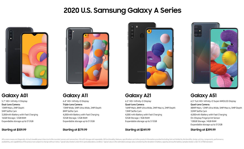 Asta-i cel mai ieftin smartphone 5G Samsung